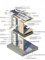 Hekim Hafif Çelik Panel Sistem